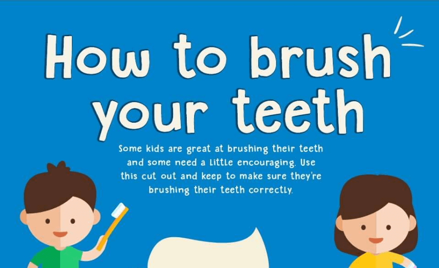 Teaching Kids To Brush Their Teeth and Keep them clean